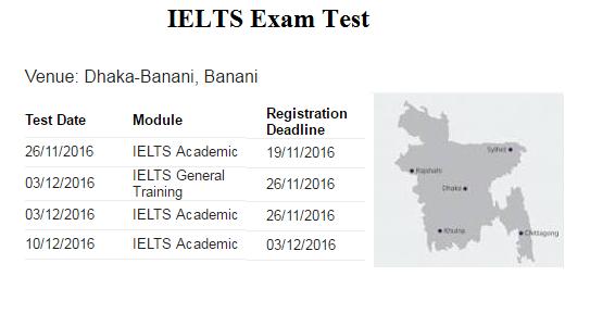 ILTS Exam