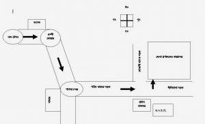 Khagrachari City Riagram Map